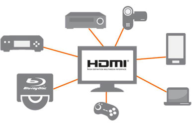 HDMI поддержка
