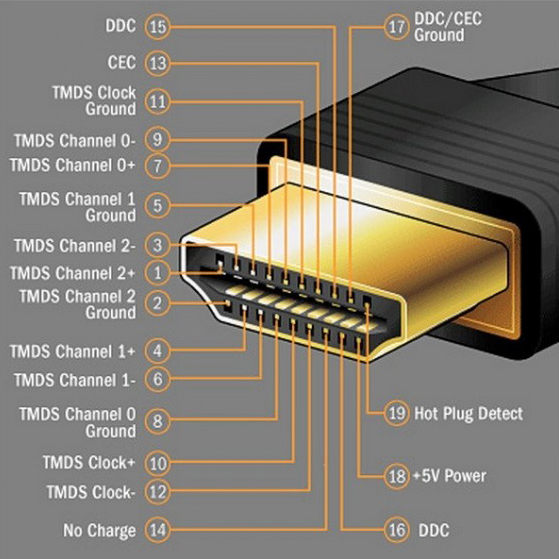 Распиновка HDMI коннектора 19pin