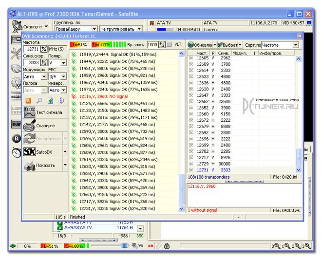 Тестирование Prof Red Series DVB-S2 7300