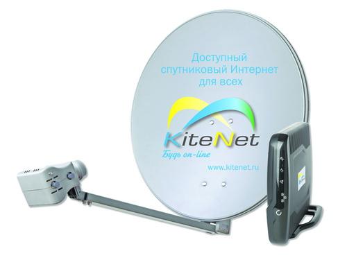 kitenet-box